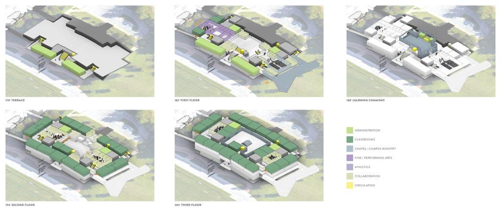 St. Mark's High School Campus Master Plan