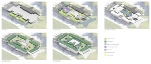 St. Mark's High School Campus Master Plan