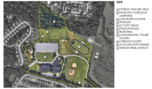 Saint Mark's High School Campus Master Plan Site Plan